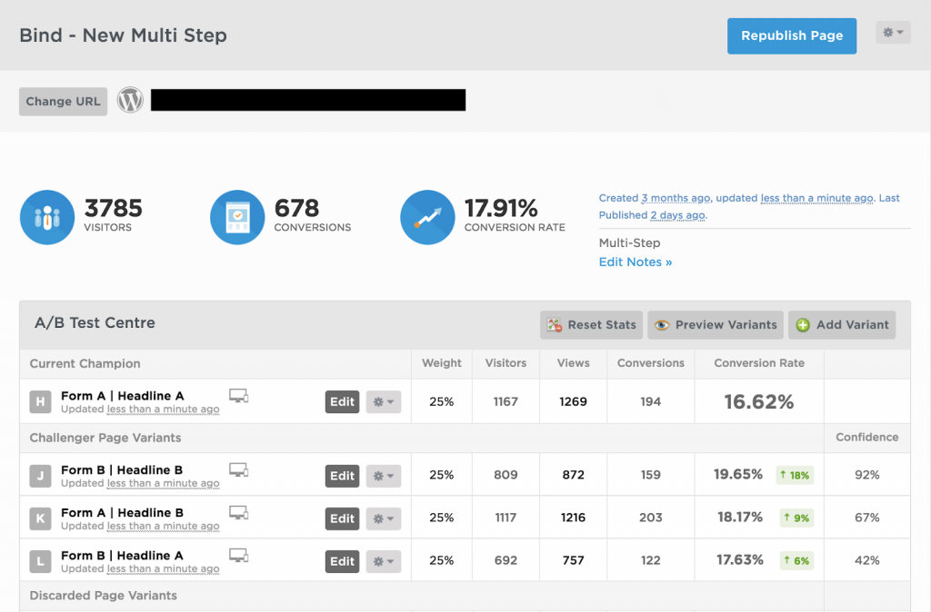 SaaS Landing Pages on Unbounce